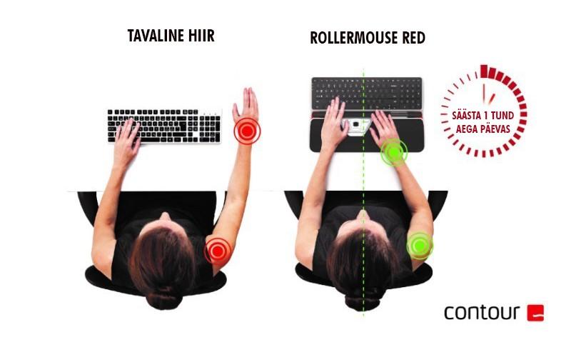 RollerMouse võrdlus eesti k